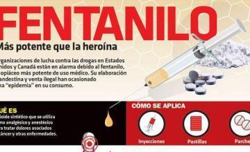 Incautan en EEUU pastillas de fentanilo fabricadas en México