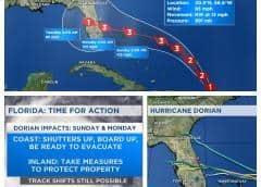Dorian pone rumbo a EEUU tras dejar pocos daños en el Caribe