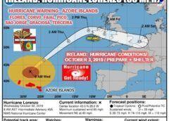 El huracán Lorenzo golpea islas Azores y provoca cortes de electricidad