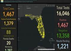 Florida suma 1,467 casos y 20 muertos. Miami bajo orden de quedarse en casa y cuarentena para viajeros